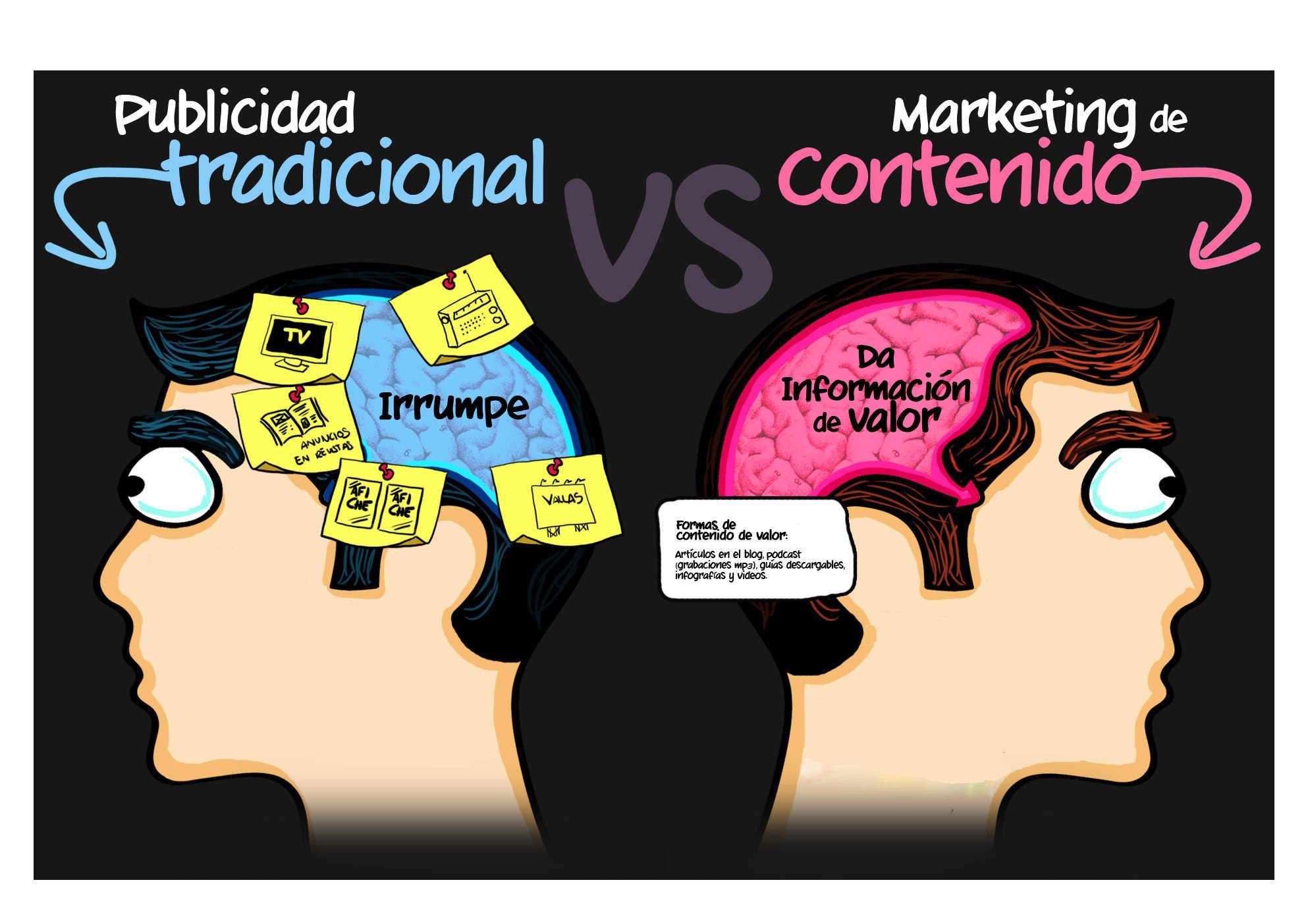 Marketing Digital V& marketing tradicional