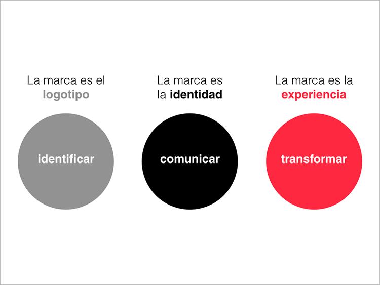 concepto-de-marca
